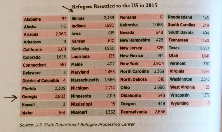 "Refugees Resettled to the US in 2015 - from ""Seeking Refuge"" p. 92. Used with permission. (Were you expecting to see lower or higher numbers in your state?)"