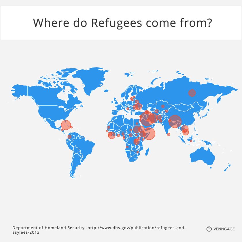 https://venngage.com/blog/13-of-the-most-pressing-questions-about-refugees-answered-with-charts/